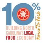 10% Bulding North Carolina's Local Food