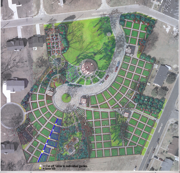 Land For Community Gardens Nc State Extension