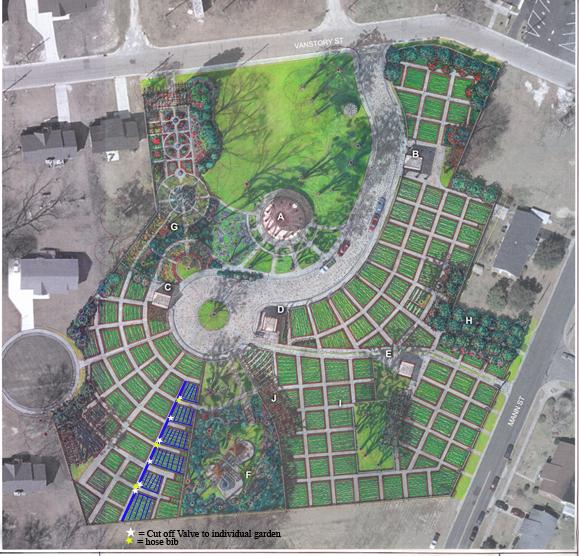 Landscape plan of Fayetteville Community Garden