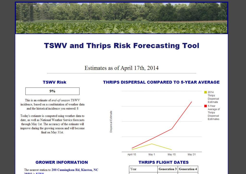 TSWV assessment for Kinston, NC 4.17.2014