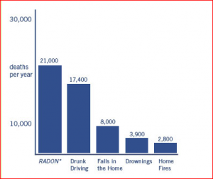 Comparison of death nos
