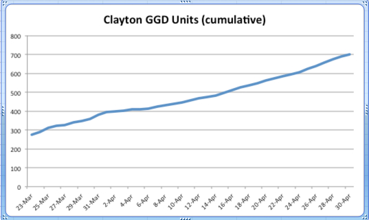 update GDD for clay