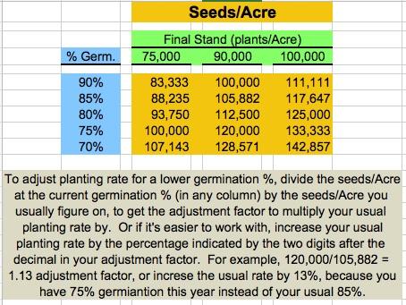 soybeanplantrat