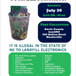 Electronics Recycle Day - July 30, 7:30 am to Noon