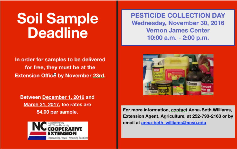 soil samples.pesticide