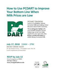 Cover photo for PCDART Training- Using PC Dart to Improve the Bottom Line When Prices Are Low