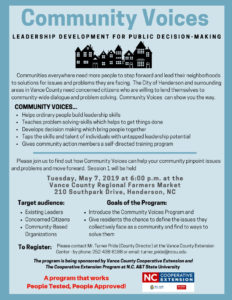 Cover photo for Citizens Needed for Community Voices Program