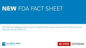 FDA redistributing human food fact sheet graphic