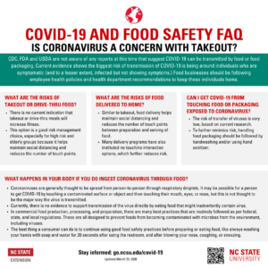 Food Safety Fact Sheet