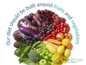Cover photo for Med Month Part 3 - Eat More Fruits and Vegetables