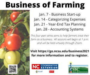 Cover photo for Business of Farming Series
