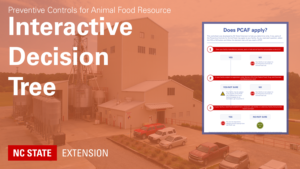 Orange banner with text Preventive Controls for Animal Food Resource: Interactive Decision Tree and NC State Extension logo