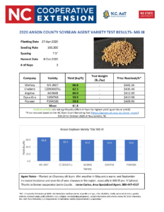 Cover photo for Soybean Variety Results - Southern Piedmont