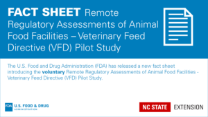 Fact Sheet Remote Regulatory Assessments of Animal Food Facilities – Veterinary Feed Directive (VFD) Pilot Study