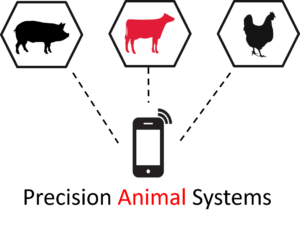 Cover photo for Food Animal Innovation Summit and Precision Animal Systems Symposium